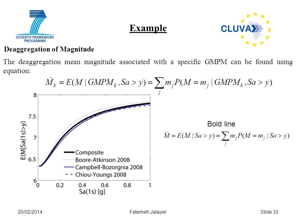 Example Deaggregation of Magnitude
