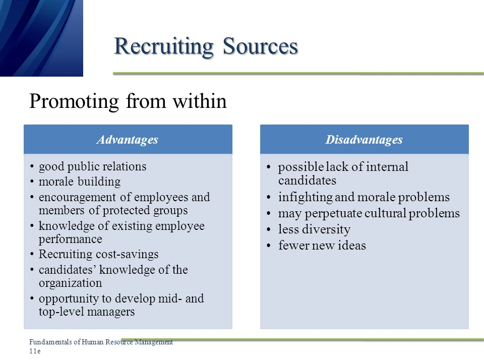 Chapter 6 Recruiting Ppt Video Online Download