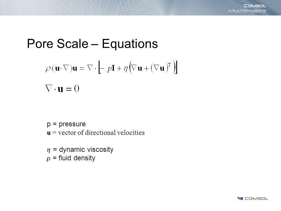 Pore Scale – Equations p = pressure