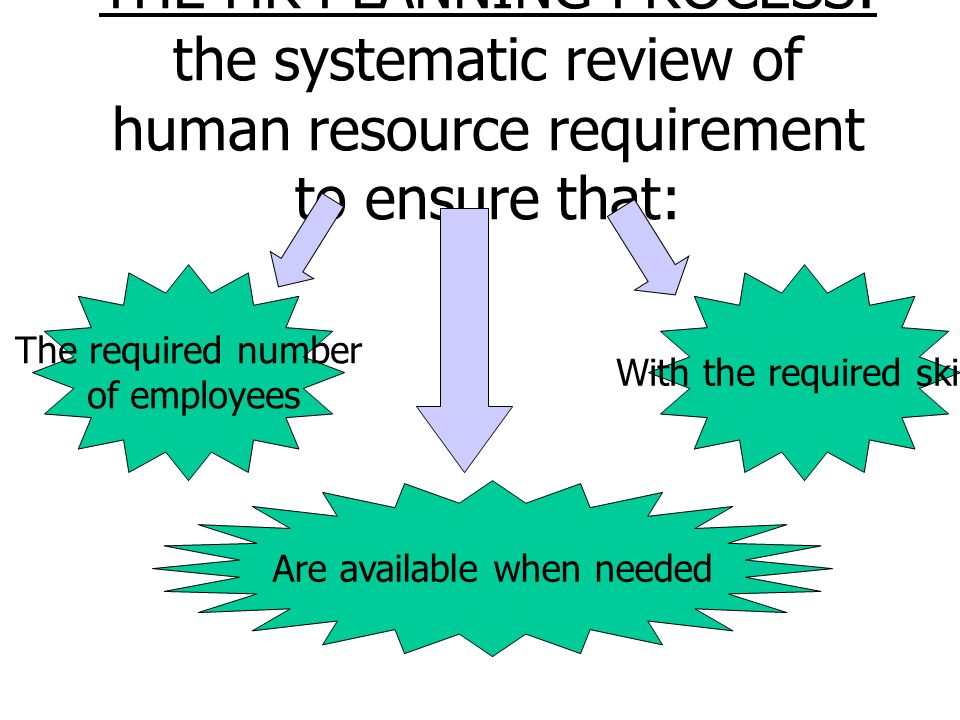 THE HR PLANNING PROCESS: the systematic review of human resource requirement to ensure that: