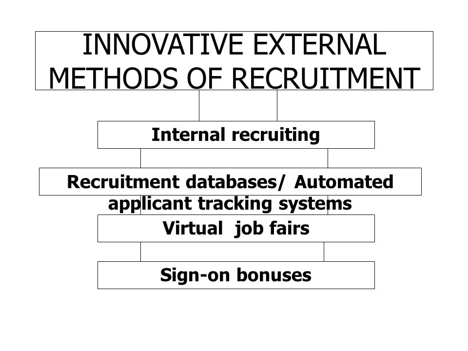 Recruitment databases/ Automated applicant tracking systems