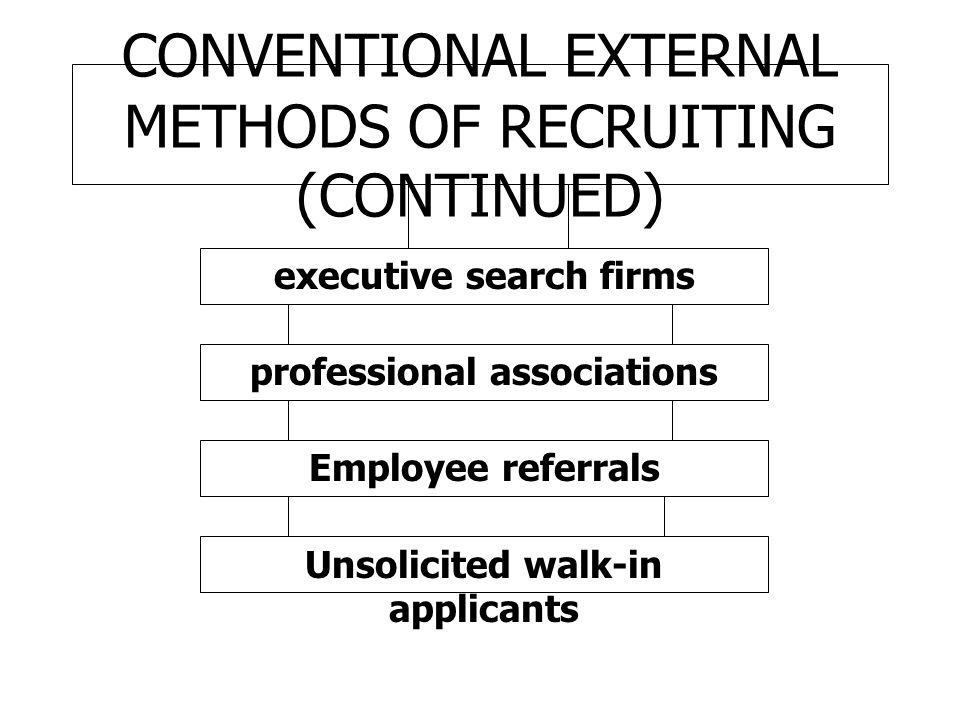 CONVENTIONAL EXTERNAL METHODS OF RECRUITING (CONTINUED)
