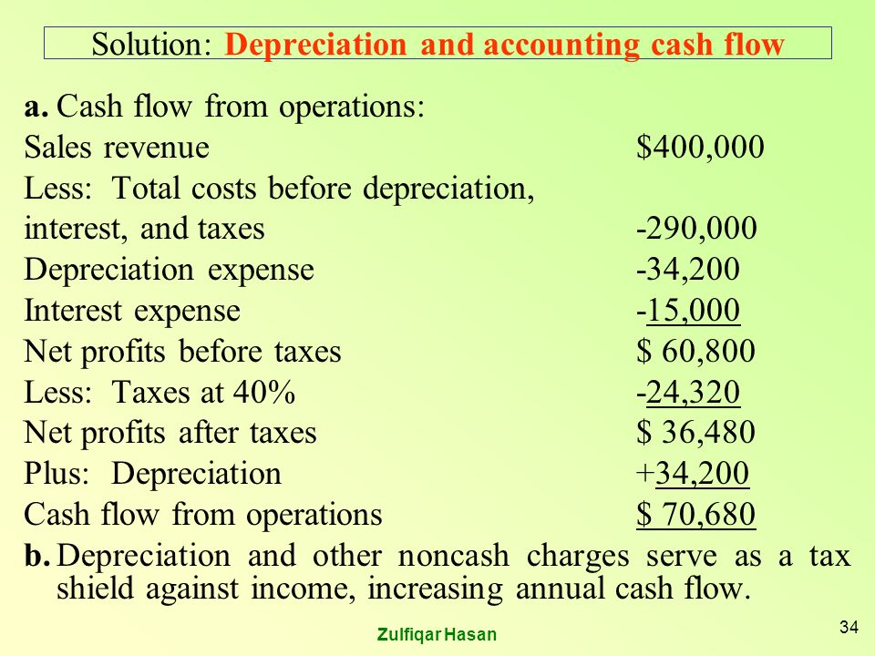 depreciation and sales Depreciation expense in the sale of a business depreciation is a 'non-cash'  expense recorded on a tax return that reduces the taxable profit of.