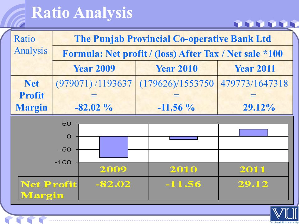 ratio analysis of southeast bank The poverty and equity data portal is the world bank group's comprehensive source for  poverty headcount ratio at $190 a day  poverty & equity databank and.