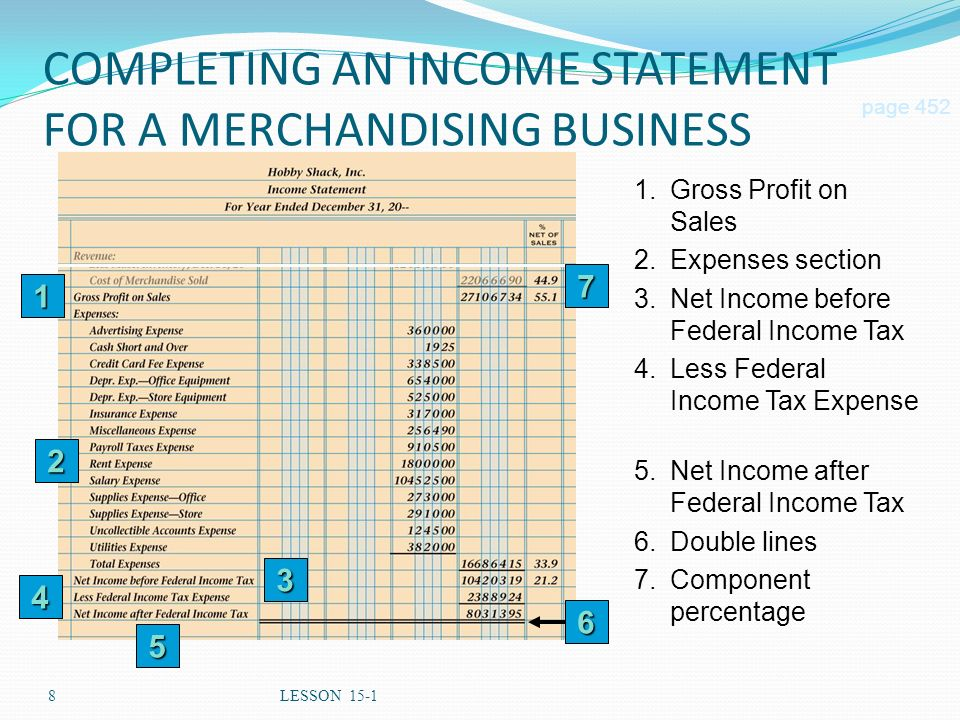 Financial Statements for a Corporation - ppt video online download
