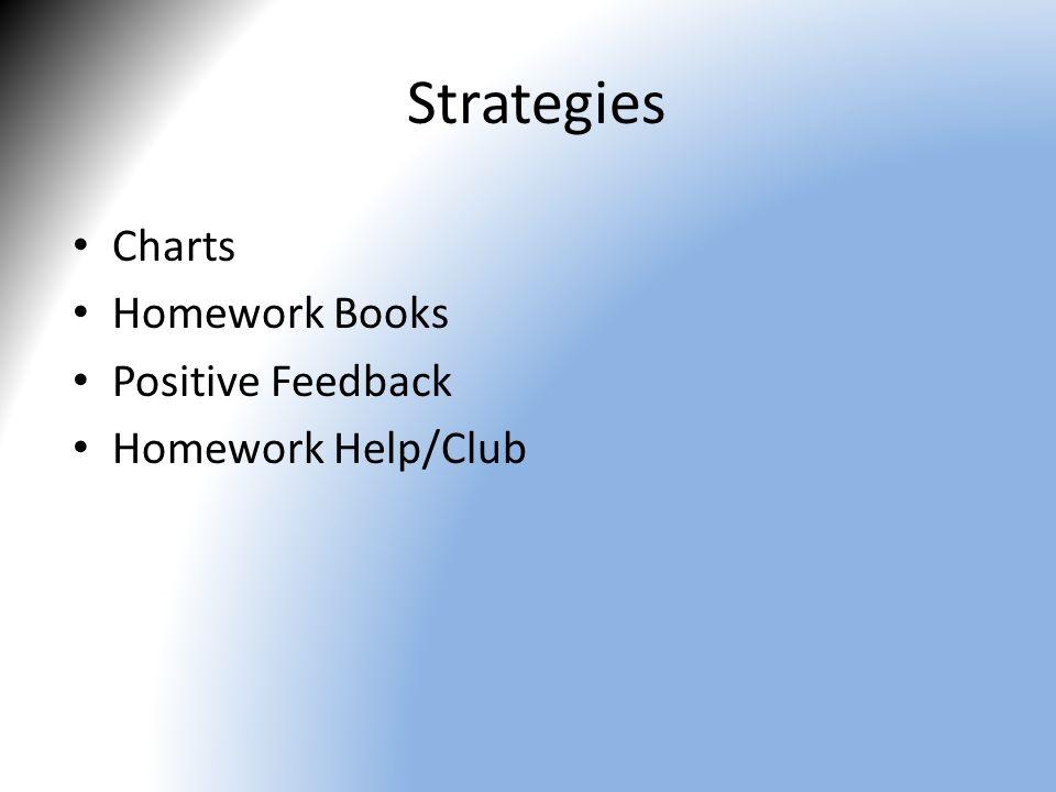 Homework help english literature