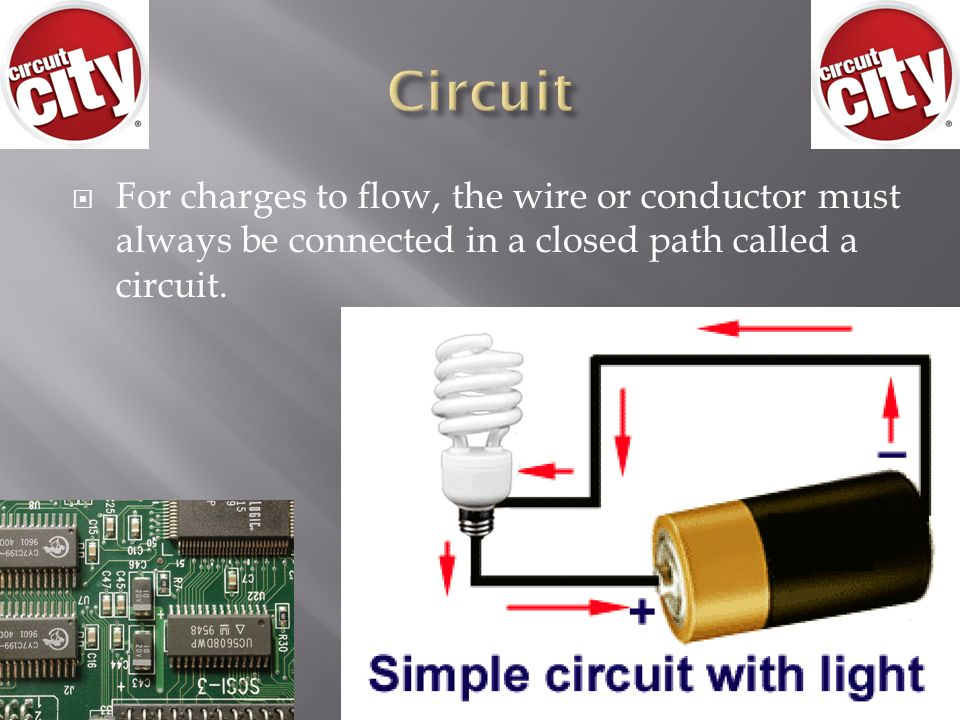 Circuit For charges to flow, the wire or conductor must always be connected in a closed path called a circuit.
