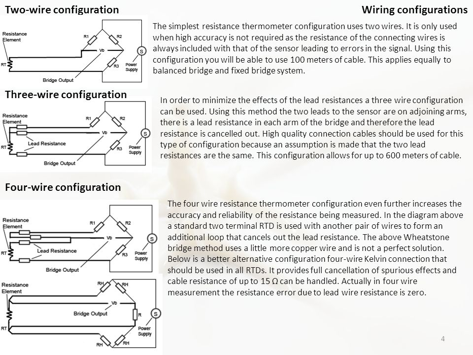 today s topic rtd d1 d2 today i will talk about something of rtd two wire configuration wiring configurations