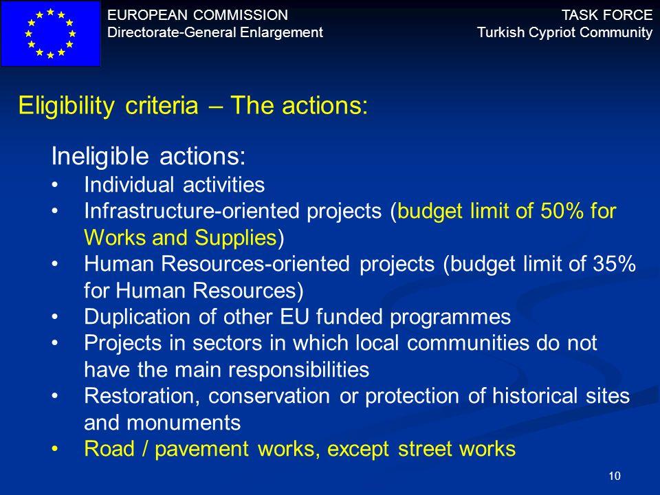 Eligibility criteria – The actions: