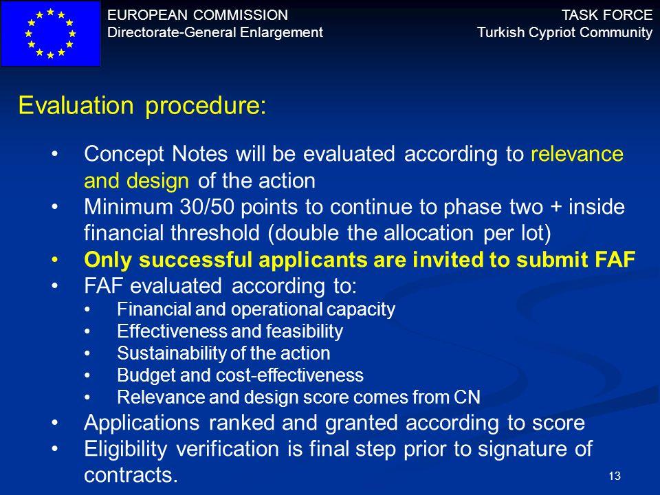 Evaluation procedure: