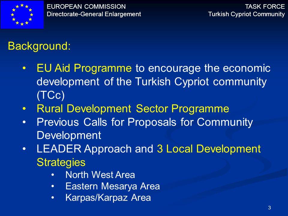 Rural Development Sector Programme