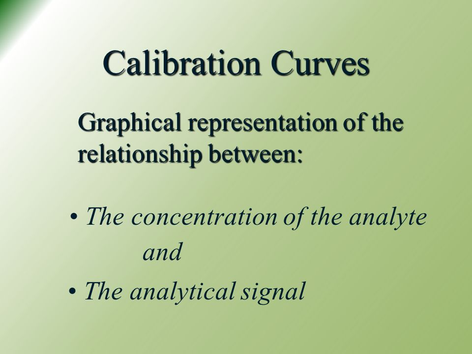 The concentration of the analyte