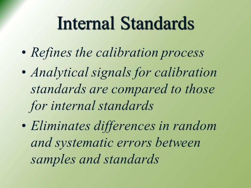 Internal Standards Refines the calibration process