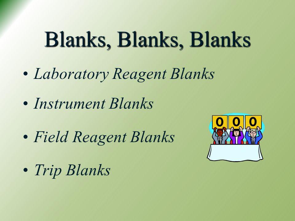 Blanks, Blanks, Blanks Laboratory Reagent Blanks Instrument Blanks