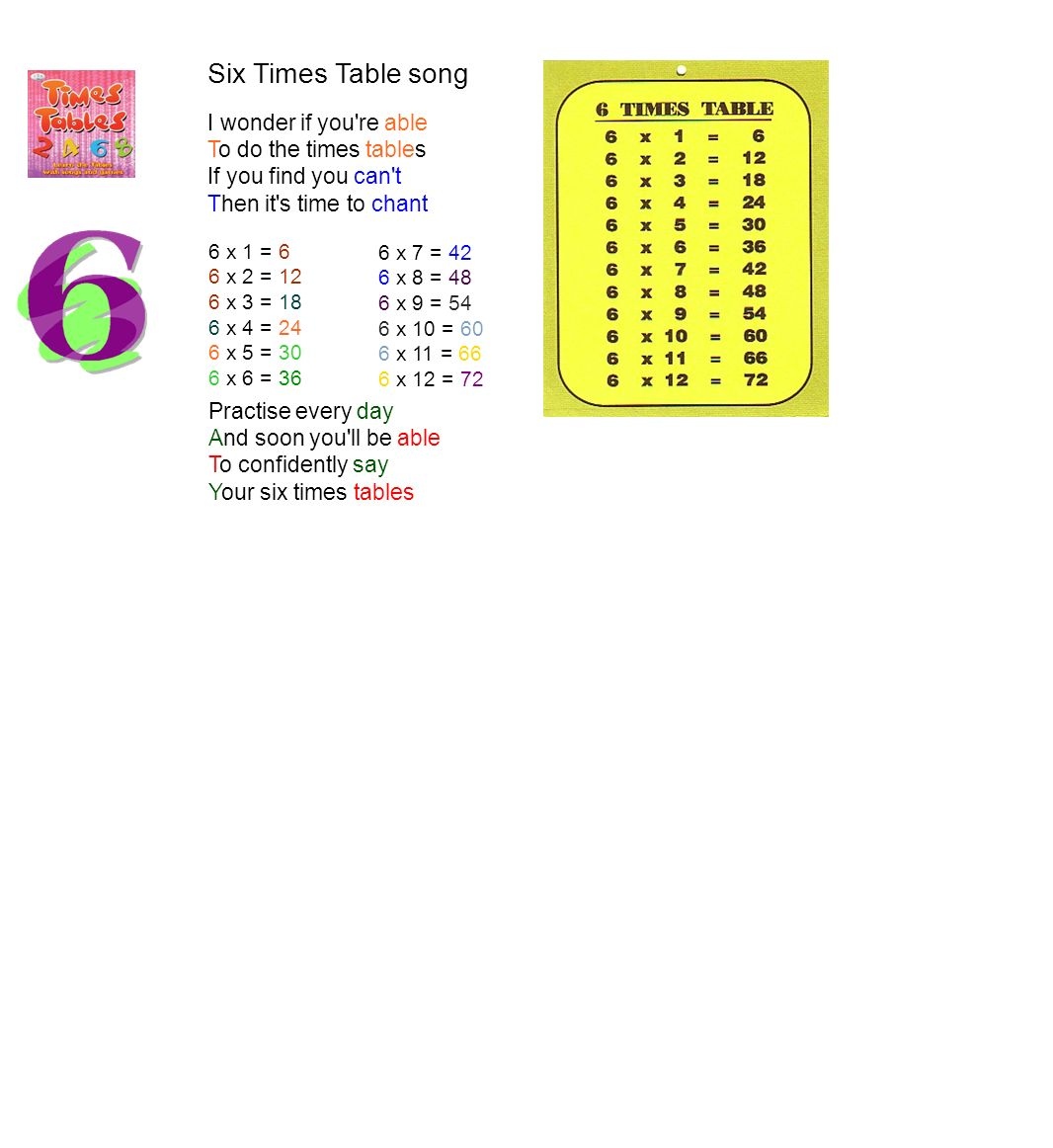 Song to learn multiplication tables images periodic table images multiplication tables song images periodic table images multiplication tables song 1 12 choice image periodic table gamestrikefo Image collections