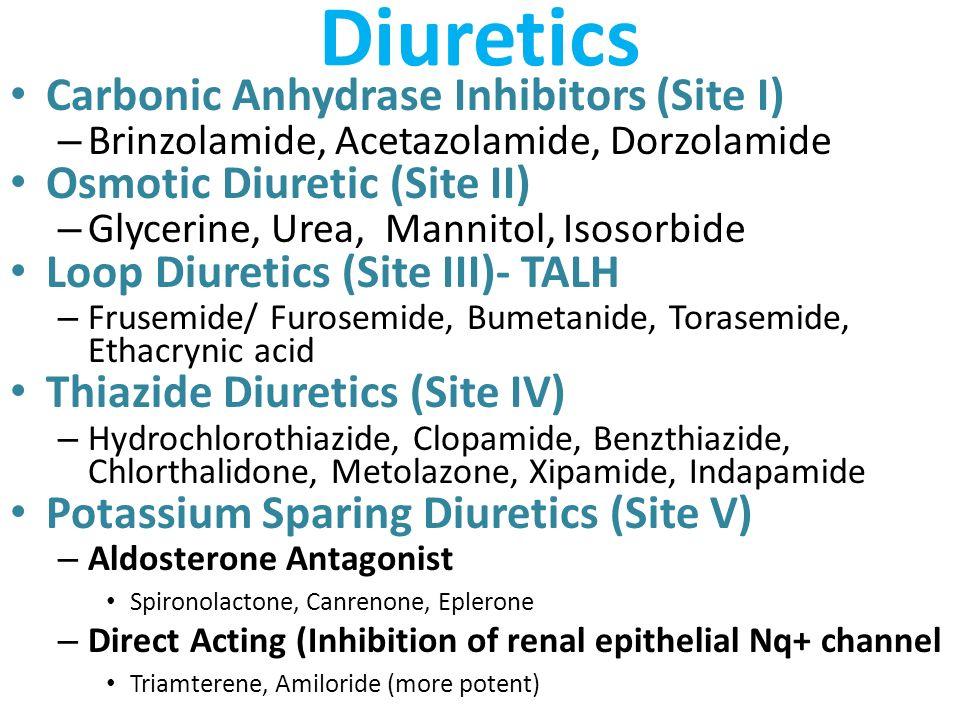 Diuretics Carbonic Anhydrase Inhibitors (Site I)