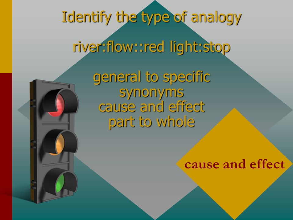 the cause and effect of type In its basic form, the cause-and-effect diagram has no predetermined affinities, or categories of causes, so you can determine affinities that may be unique to your organization for example, a public relations firm may have affinities that wouldn't be found in a manufacturing operation, and vice versa.