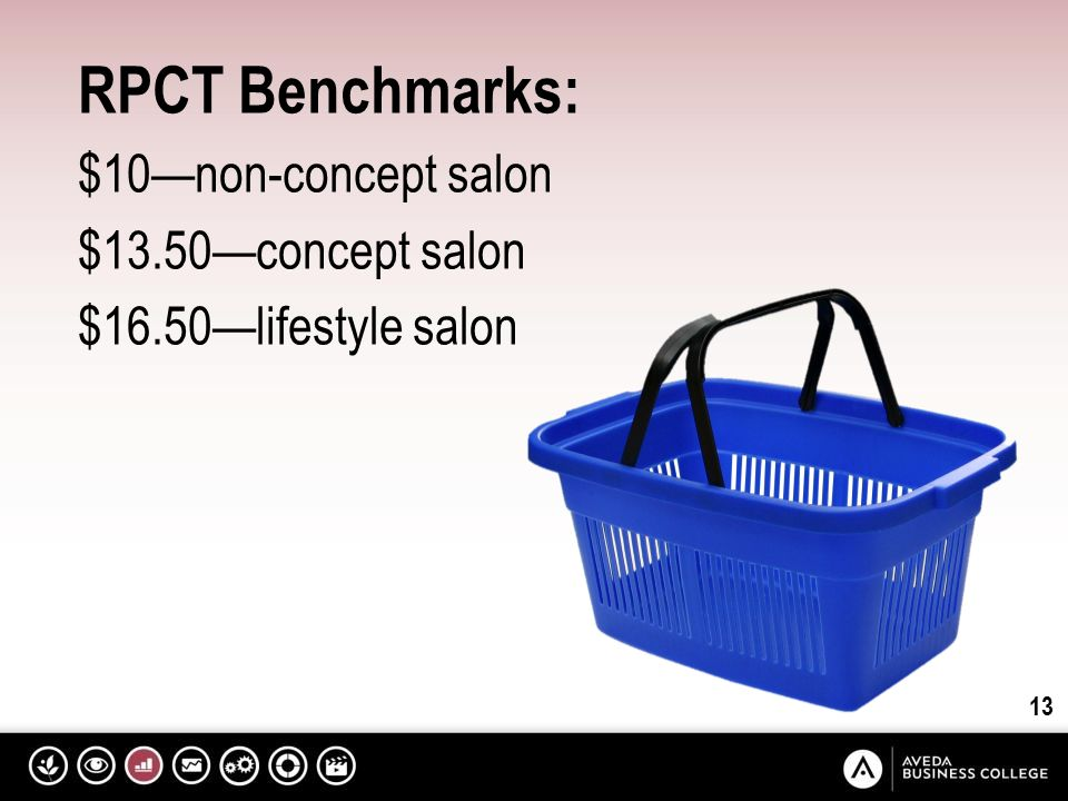 Welcome to abc benchmarking ppt video online download for A total concept salon