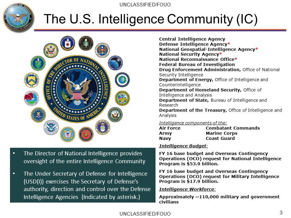 Under Secretary of Defense - ppt video online download