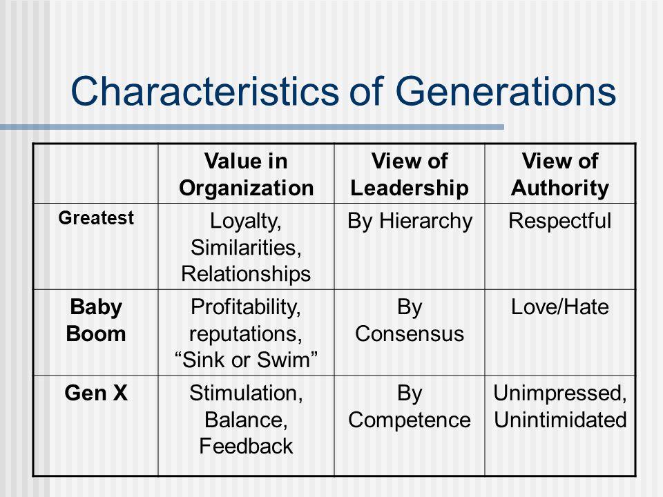 gen x characteristics