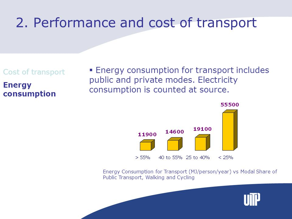 2. Performance and cost of transport