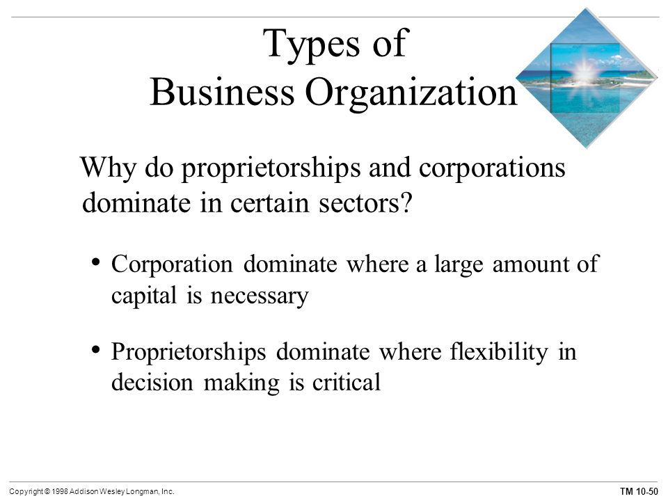 four different types of business organizations Before you start your new business, you need to determine the type of business organization you will have learn more about business organizations and the differences between them.