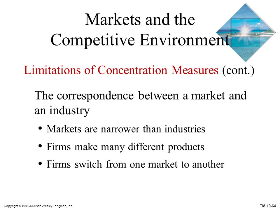 competitive environment of the motor industry In the business plan of every small enterprise is a section analyzing the competitive environment the competitive environment encompasses all the external factors that compete with the services.