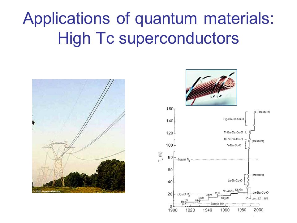 superconductors and applications Dozens of sessions focused on applications and basic research in the field  a  common theme for those speaking was how the story of superconductors has.