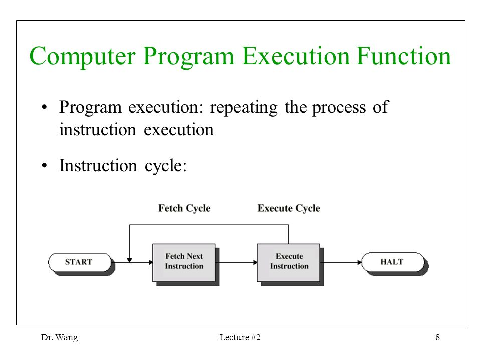instruction execution cycle in computer architecture