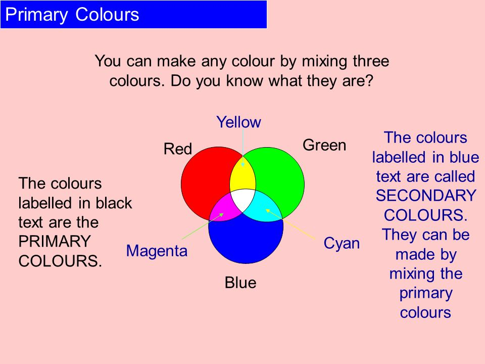 Primary Colours You can make any colour by mixing three colours. Do you know what they are Yellow.