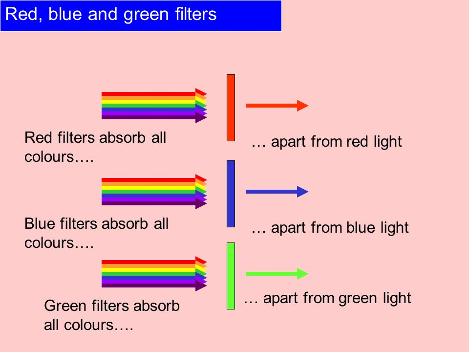 Red, blue and green filters