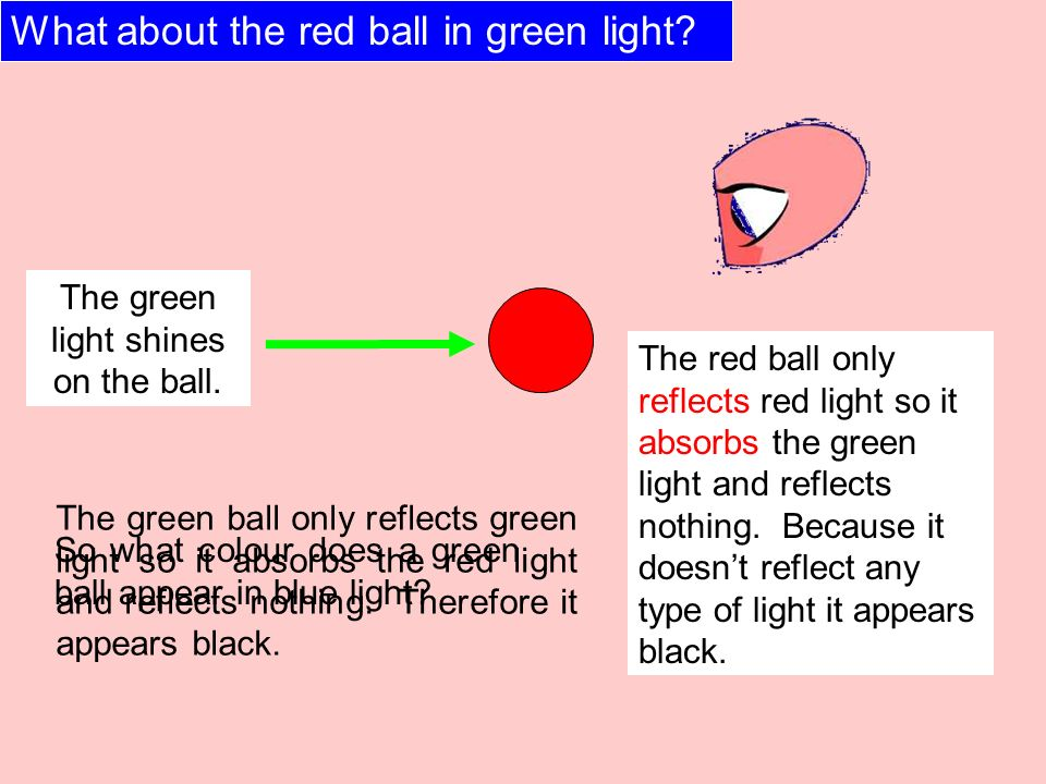 The green light shines on the ball.