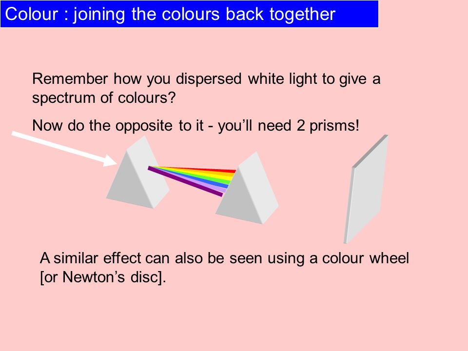 Colour : joining the colours back together