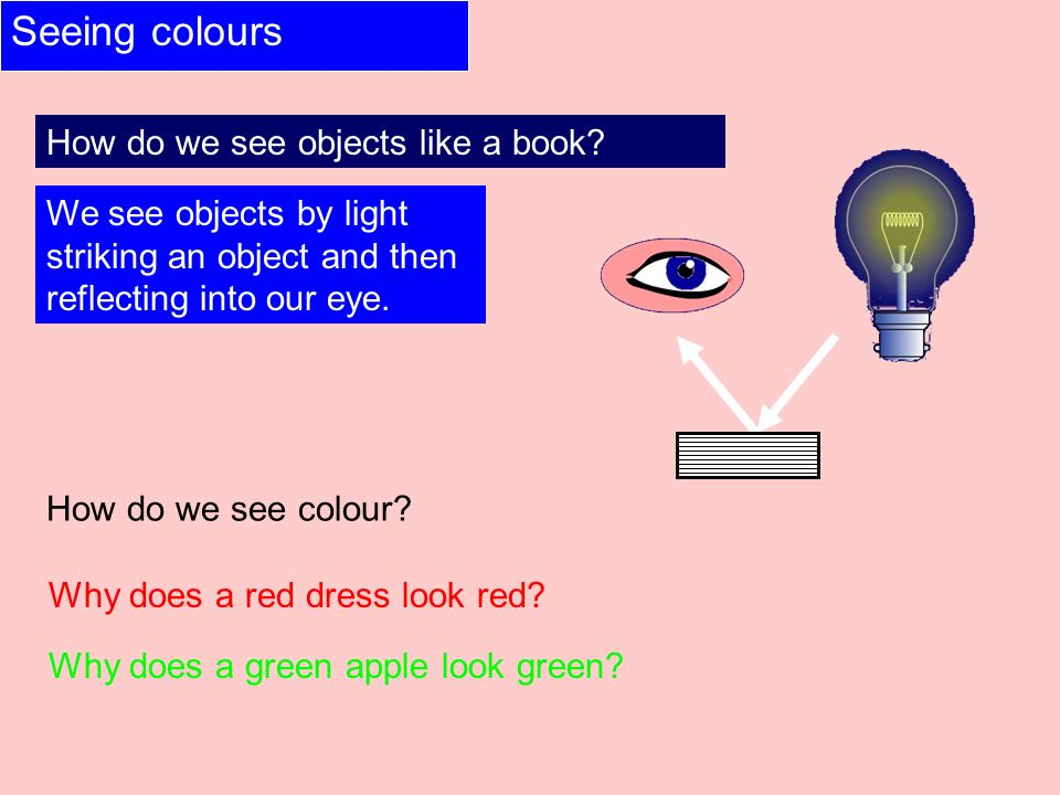 Seeing colours How do we see objects like a book