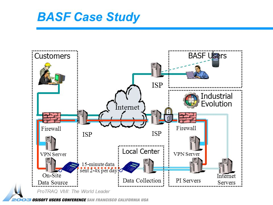 case study basf A web commerce group case study on postgresql version 12 july 17   workforce of 92,000+ employees, basf is one of the world's top.
