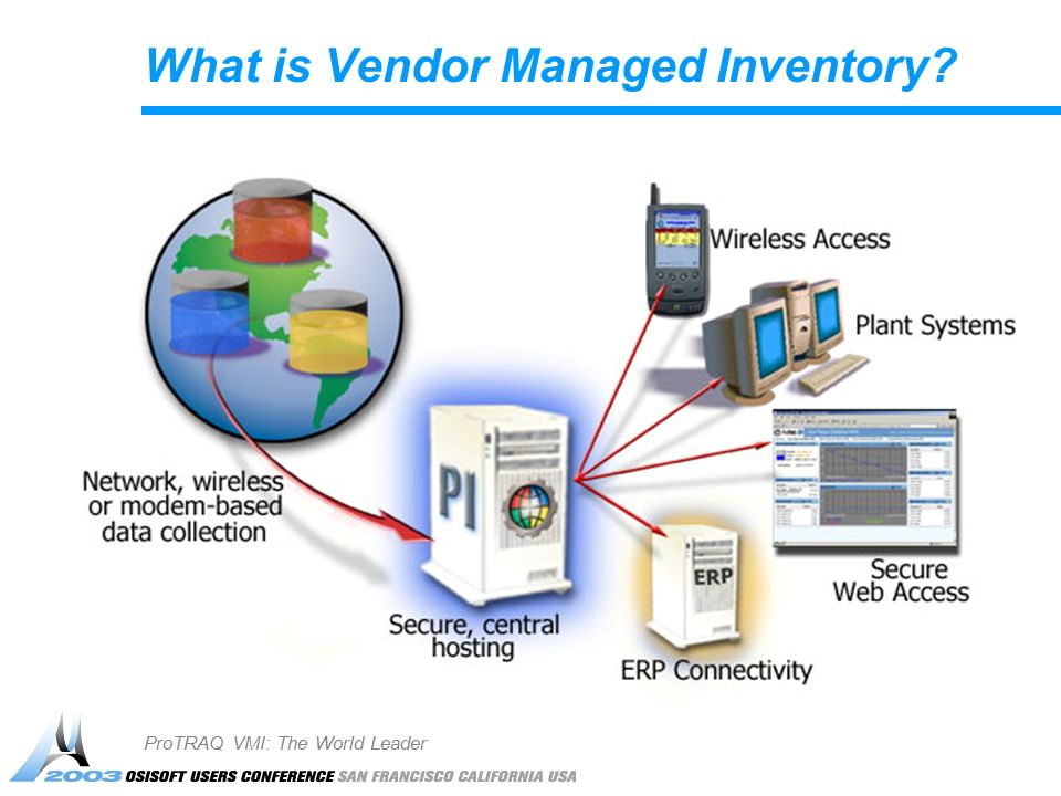 vendor managed inventory versus consignment inventory essay Consignment is the act of consigning, the act of giving over to another person or  agent's charge  the consignment process can be further facilitated by the use of  vendor managed inventory (vmi) and customer managed inventory (cmi).