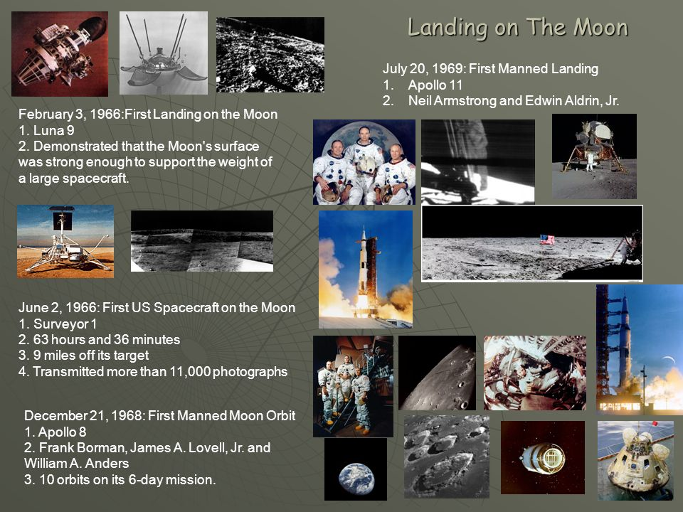 Landing on The Moon July 20, 1969: First Manned Landing Apollo 11