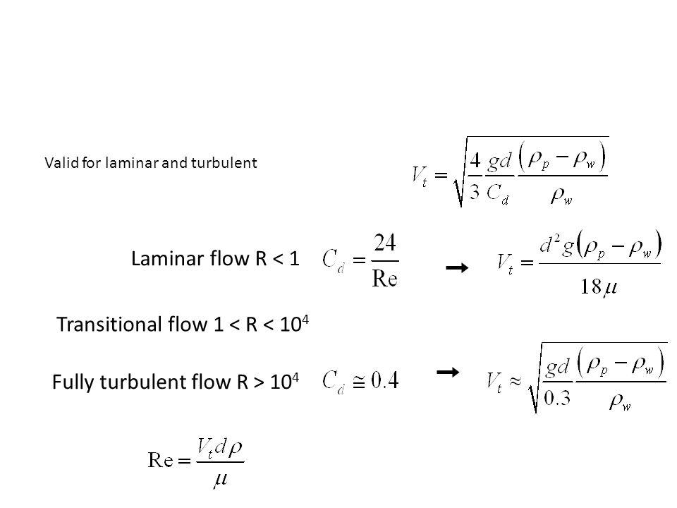 Pharos University ME 253 Fluid Mechanics II ppt video online download