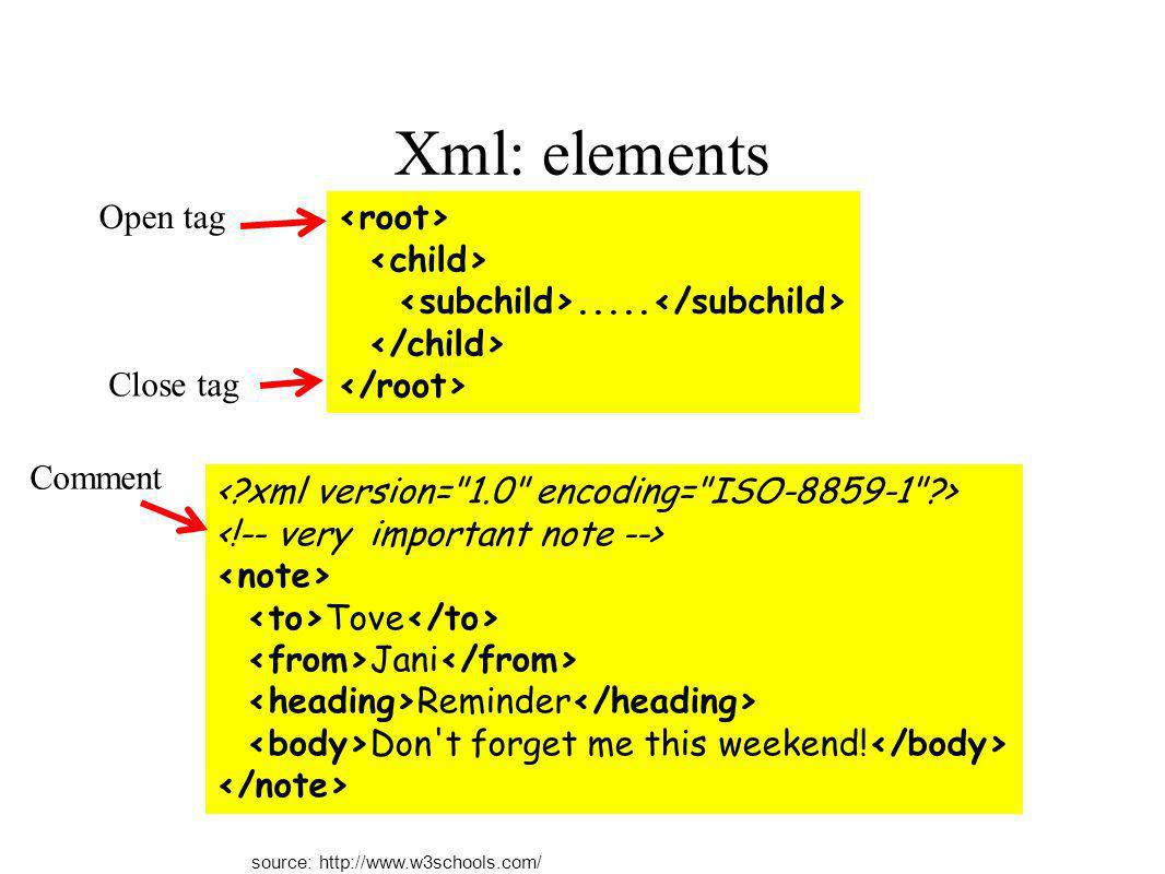 Xml: elements Open tag <root> <child>