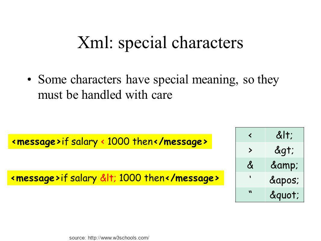 Xml: special characters
