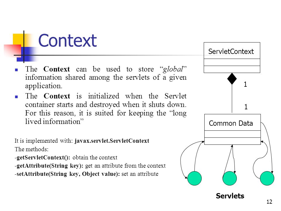 Context ServletContext. The Context can be used to store global information shared among the servlets of a given application.