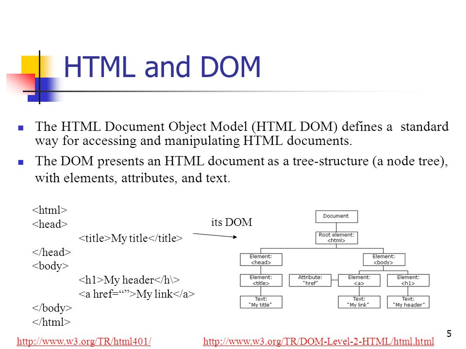 HTML and DOM The HTML Document Object Model (HTML DOM) defines a standard way for accessing and manipulating HTML documents.