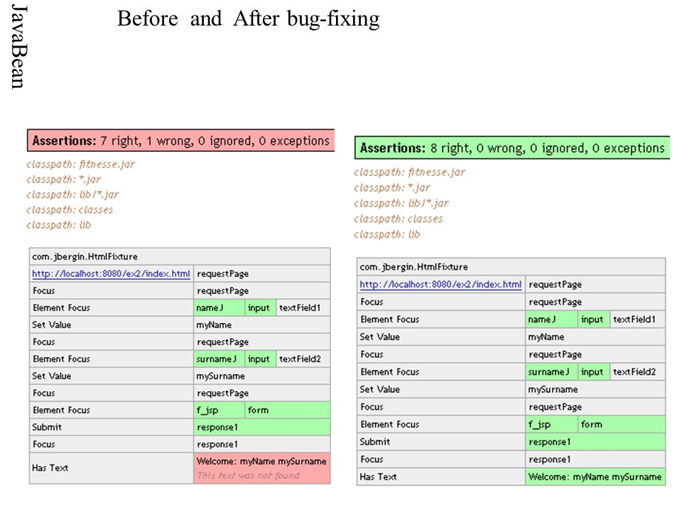 JavaBean Before and After bug-fixing
