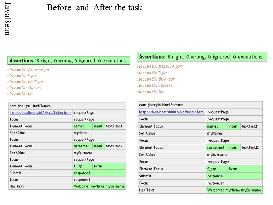 JavaBean Before and After the task