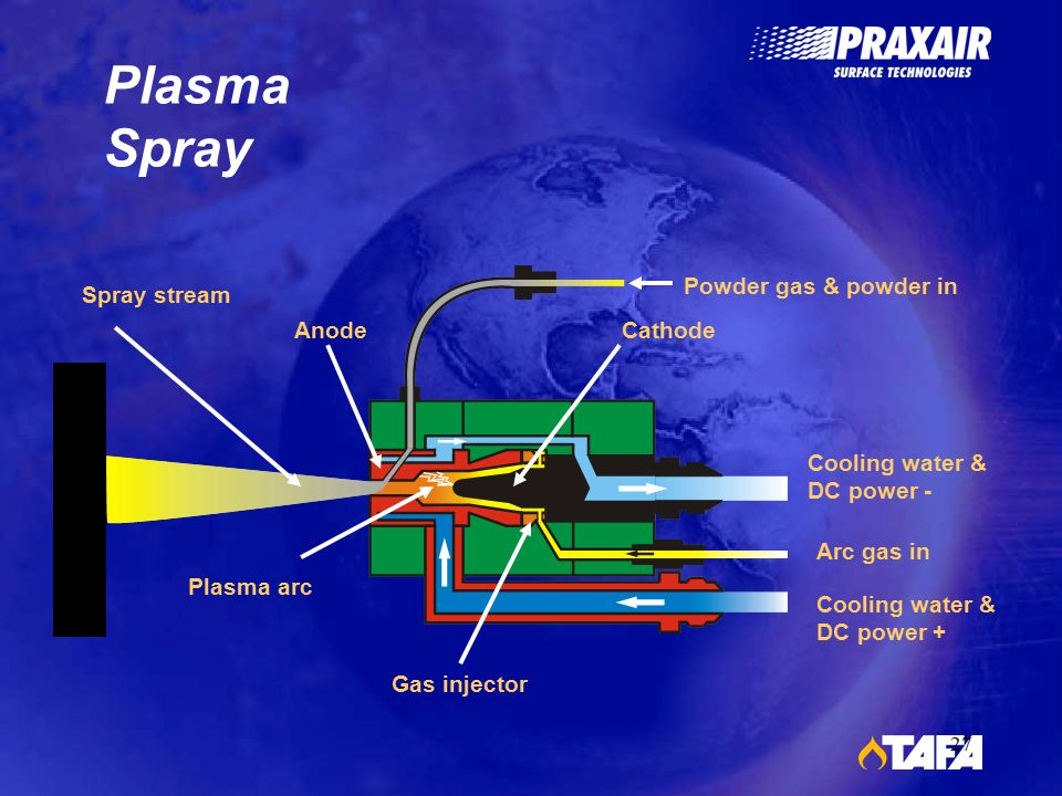 the applications of typical as plasma sprayed Fast turnaround times for all of our metallizing & thermal spray applications  quote on your next thermal spray coating  i plasma low velocity sprayed.