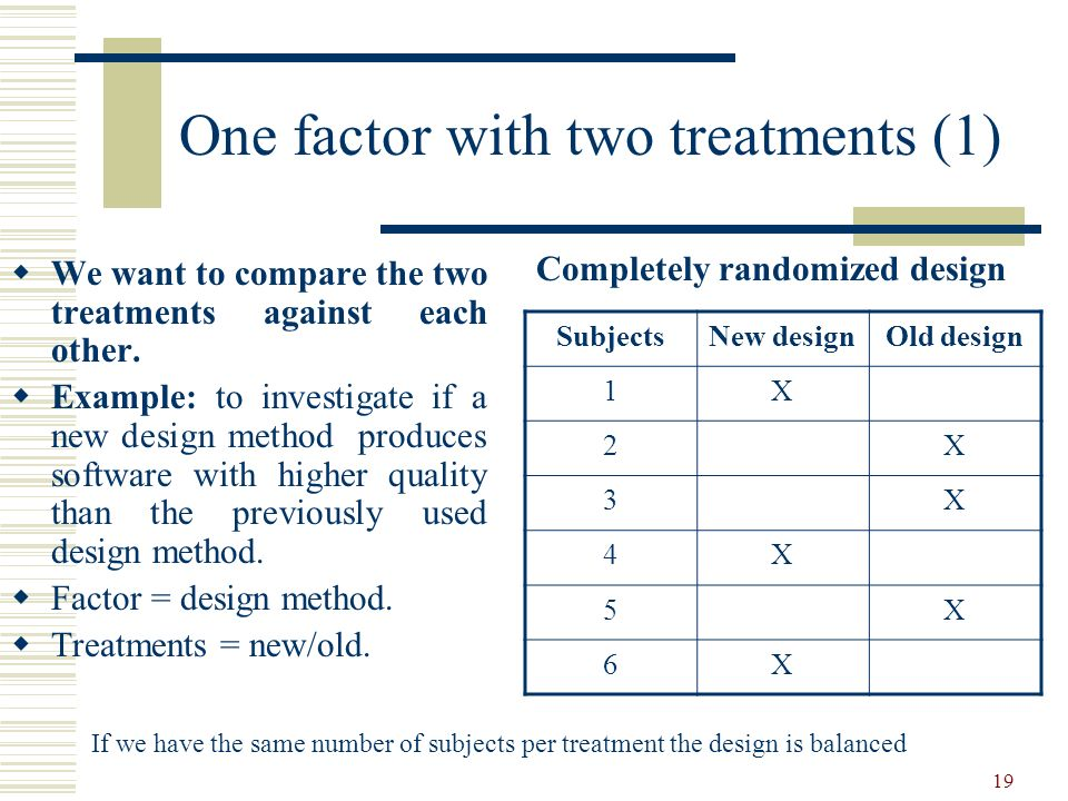 One factor with two treatments (1)