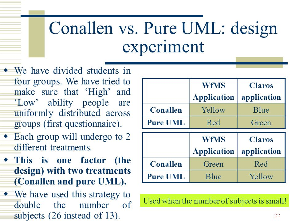 Conallen vs. Pure UML: design experiment