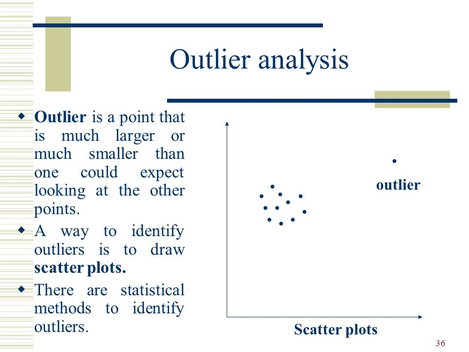 Outlier analysis Outlier is a point that is much larger or much smaller than one could expect looking at the other points.