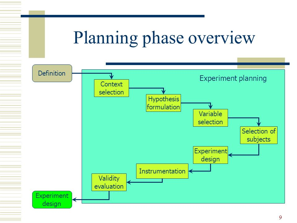 Planning phase overview