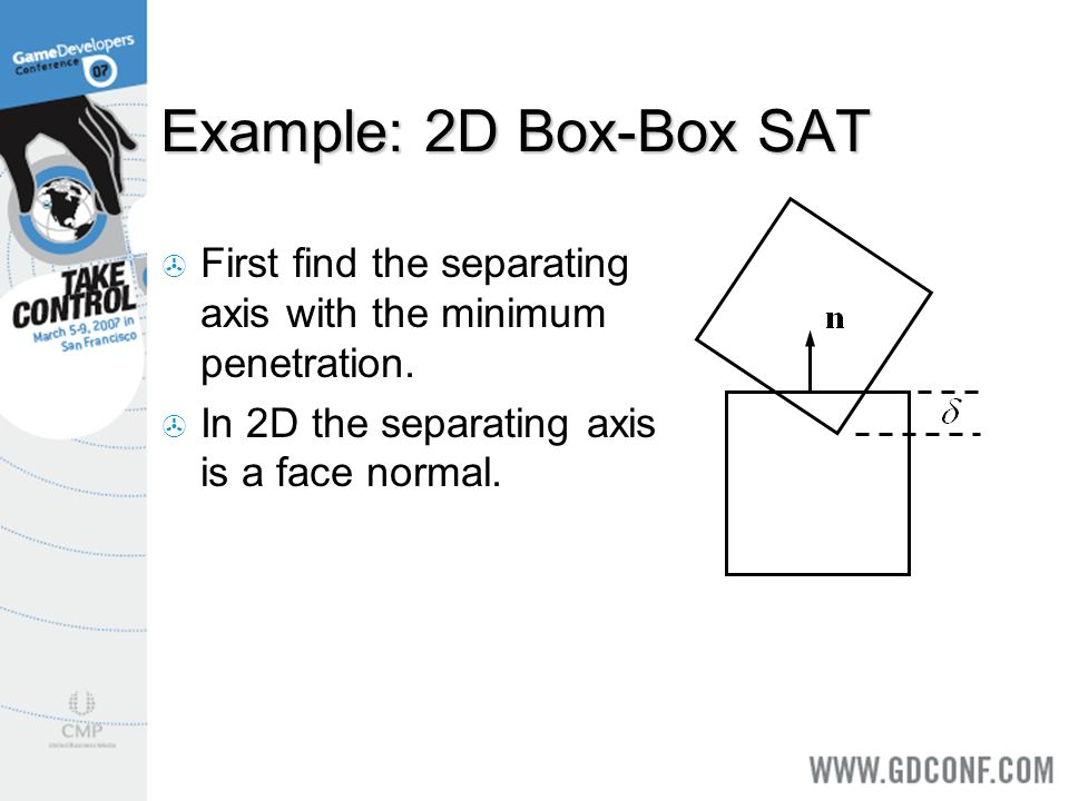 Example: 2D Box-Box SAT First find the separating axis with the minimum penetration.